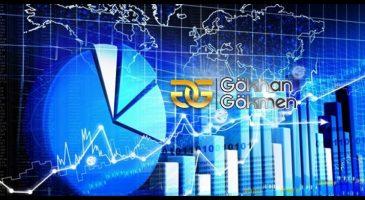 Teknoloji ve Küresel Ekonomi 2019